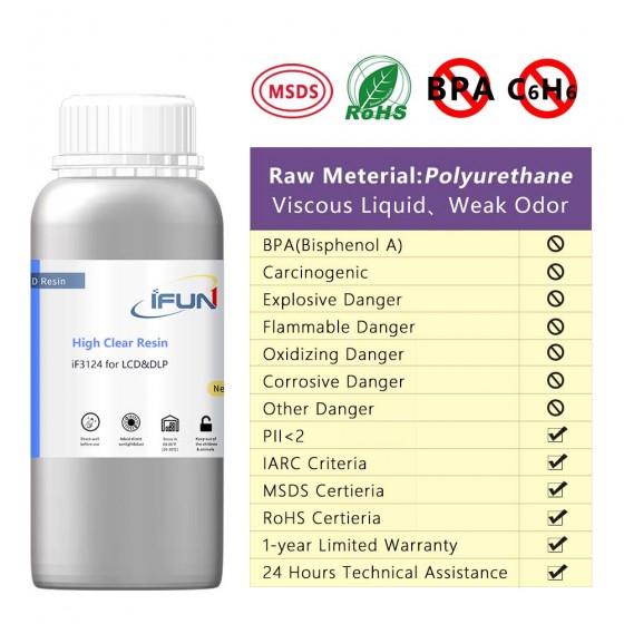 Résina high clear LCD/DLP